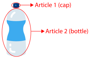 A package can be composed of multiple articles